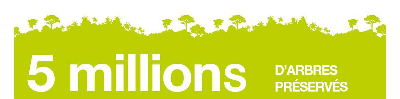 Graphique environnemental indiquant que 5 millions d'arbres ont été protégés via Brother Earth