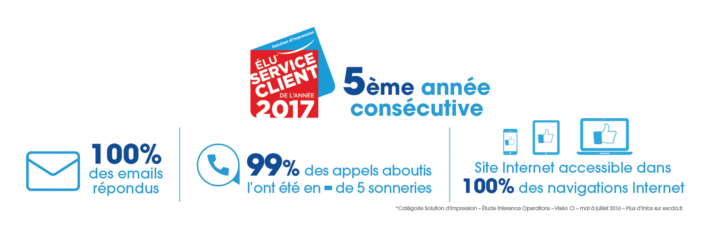 Service client 2017 - Brother France