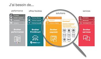 Brother présente les 4 piliers d'une offre complète de solutions et de services dédiés à la gestion de l'information, de l'impression et de la numérisation